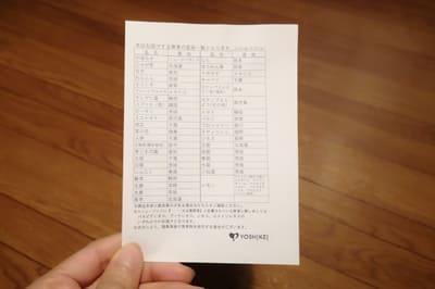 ヨシケイ・プチママの食材産地一覧表