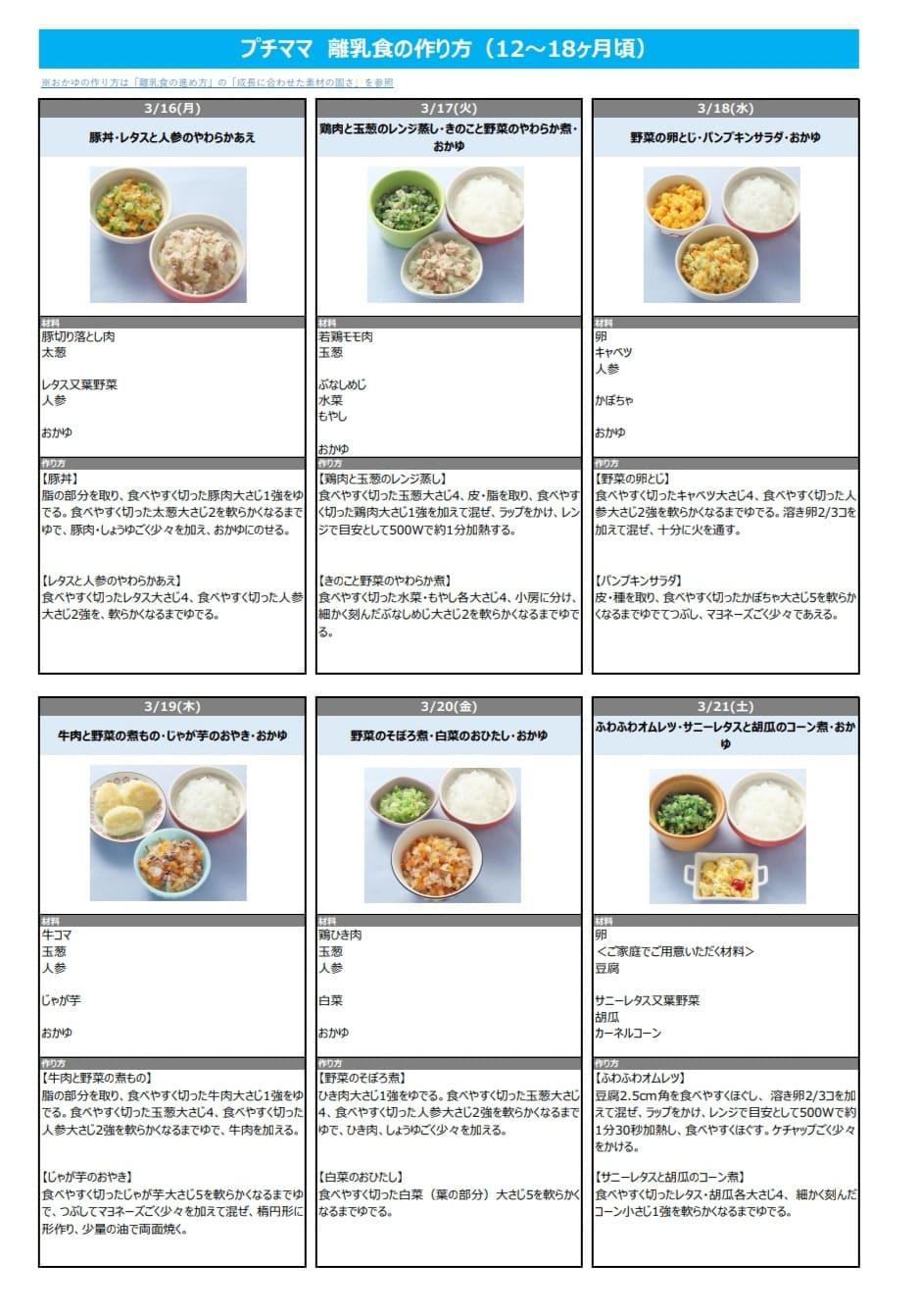 ヨシケイ・プチママ離乳食レシピ
