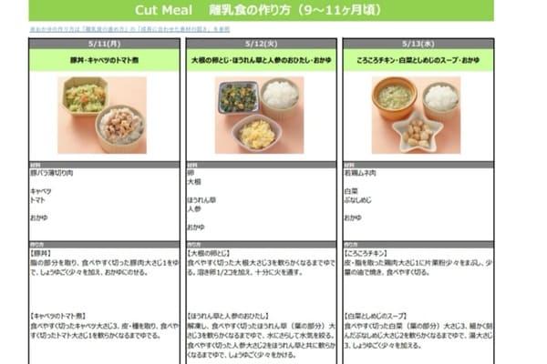 ヨシケイカットミールの離乳食レシピ