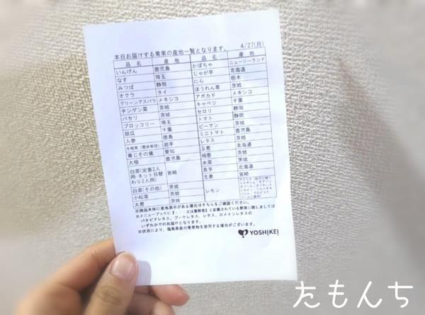 ヨシケイの産地表